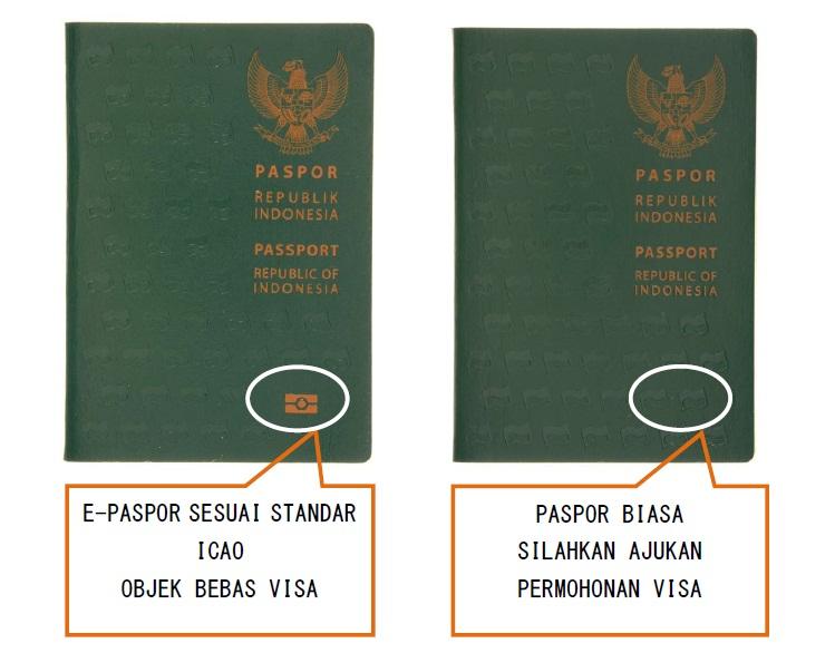 Informasi Visa Konsulat Jenderal Jepang Di Denpasar