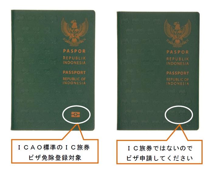 インドネシア旅券見本